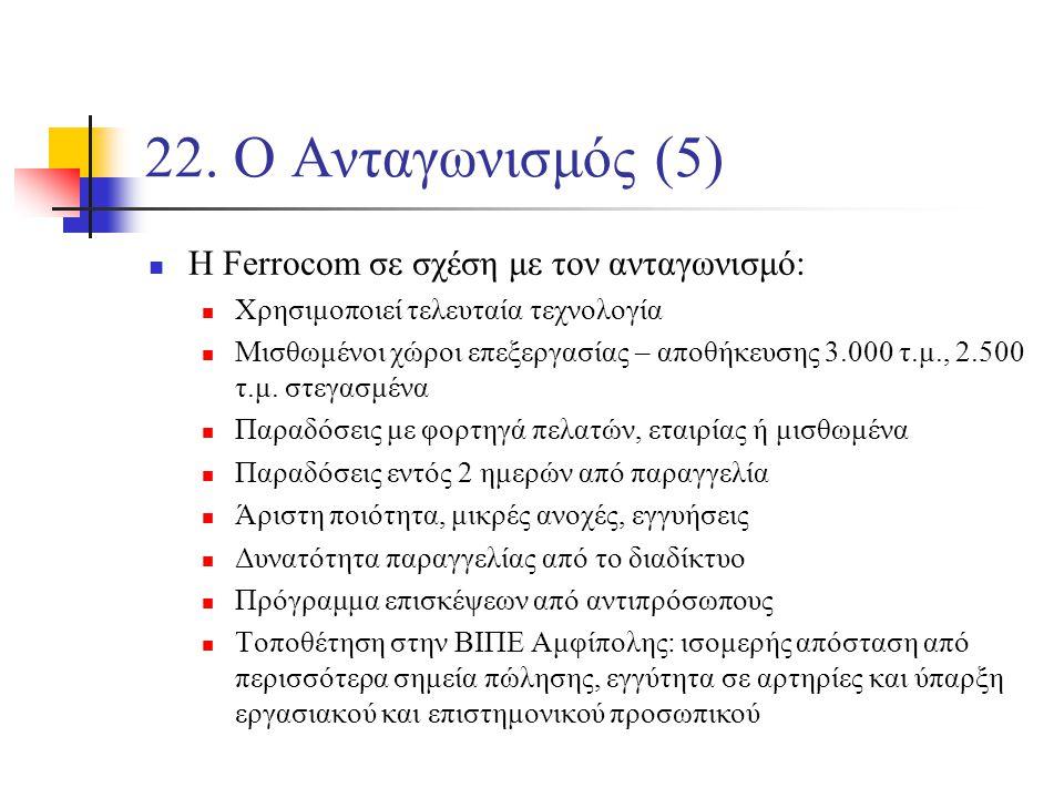 22. Ο Ανταγωνισμός (5) Η Ferrocom σε σχέση με τον ανταγωνισμό: Χρησιμοποιεί τελευταία τεχνολογία Μισθωμένοι χώροι επεξεργασίας – αποθήκευσης 3.000 τ.μ