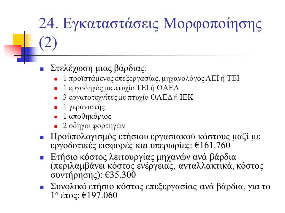 24. Εγκαταστάσεις Μορφοποίησης (2) Στελέχωση μιας βάρδιας: 1 προϊστάμενος επεξεργασίας, μηχανολόγος ΑΕΙ ή ΤΕΙ 1 εργοδηγός με πτυχίο ΤΕΙ ή ΟΑΕΔ 3 εργατ