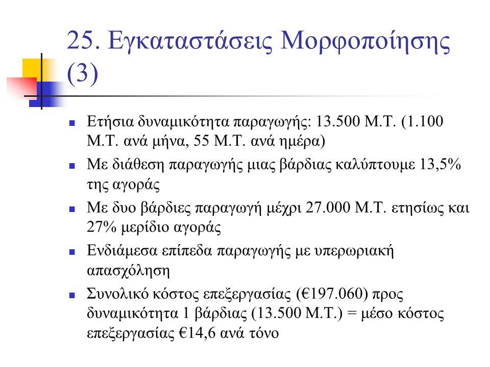 25. Εγκαταστάσεις Μορφοποίησης (3) Ετήσια δυναμικότητα παραγωγής: 13.500 Μ.Τ.