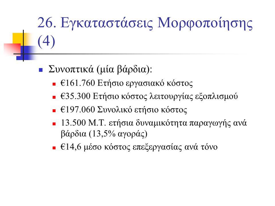 26. Εγκαταστάσεις Μορφοποίησης (4) Συνοπτικά (μία βάρδια): €161.760 Ετήσιο εργασιακό κόστος €35.300 Ετήσιο κόστος λειτουργίας εξοπλισμού €197.060 Συνο