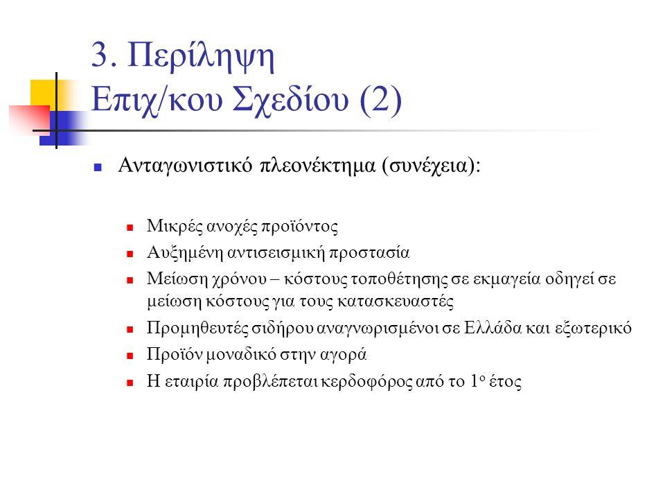4.Περίληψη Επιχ/κου Σχεδίου (3) Διάθεση προϊόντων σε όλη την Ελλάδα Αρχική έμφαση σε Ν.