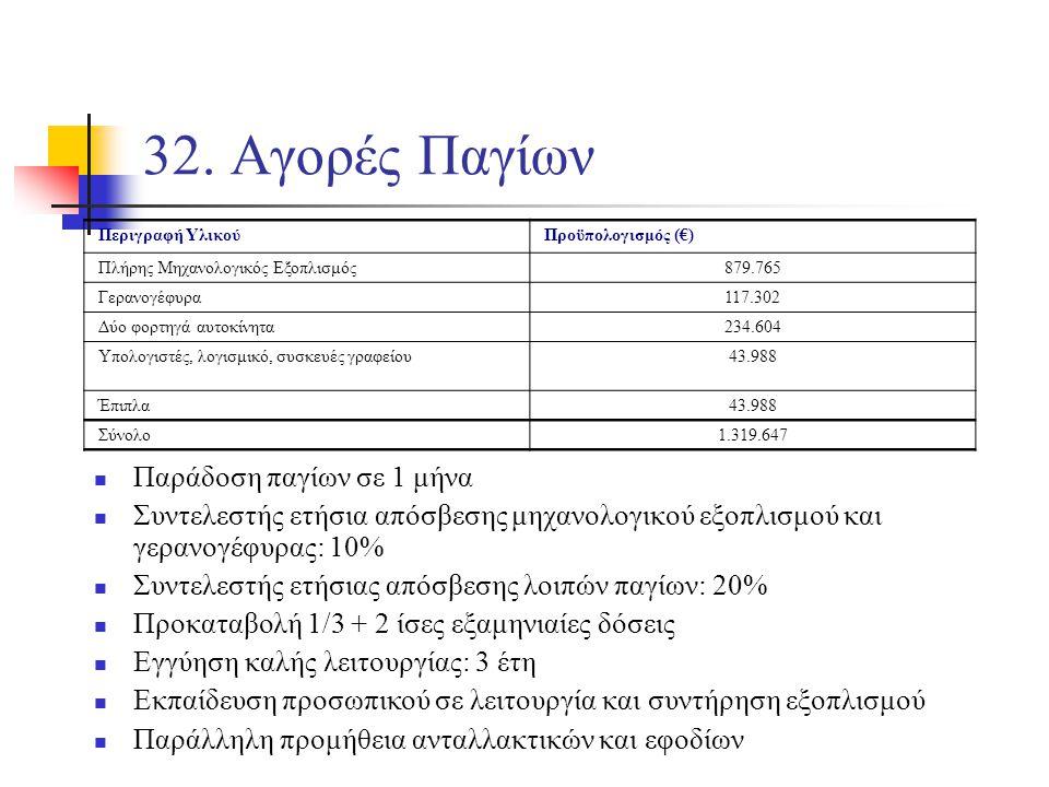 32. Αγορές Παγίων Περιγραφή ΥλικούΠροϋπολογισμός (€) Πλήρης Μηχανολογικός Εξοπλισμός879.765 Γερανογέφυρα117.302 Δύο φορτηγά αυτοκίνητα234.604 Υπολογισ