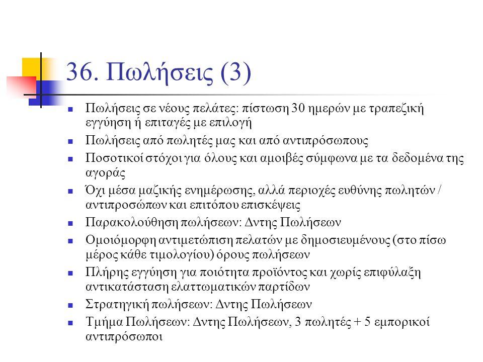 36. Πωλήσεις (3) Πωλήσεις σε νέους πελάτες: πίστωση 30 ημερών με τραπεζική εγγύηση ή επιταγές με επιλογή Πωλήσεις από πωλητές μας και από αντιπρόσωπου