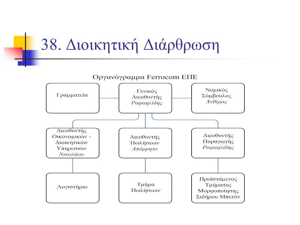 38. Διοικητική Διάρθρωση