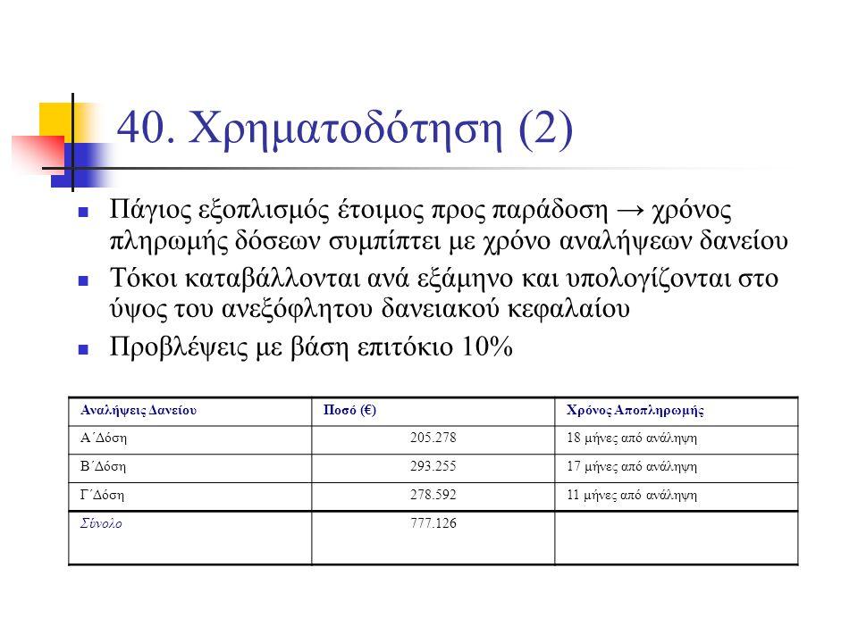 40. Χρηματοδότηση (2) Πάγιος εξοπλισμός έτοιμος προς παράδοση → χρόνος πληρωμής δόσεων συμπίπτει με χρόνο αναλήψεων δανείου Τόκοι καταβάλλονται ανά εξ