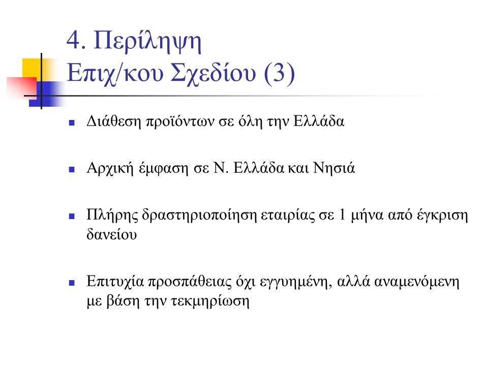 4. Περίληψη Επιχ/κου Σχεδίου (3) Διάθεση προϊόντων σε όλη την Ελλάδα Αρχική έμφαση σε Ν.