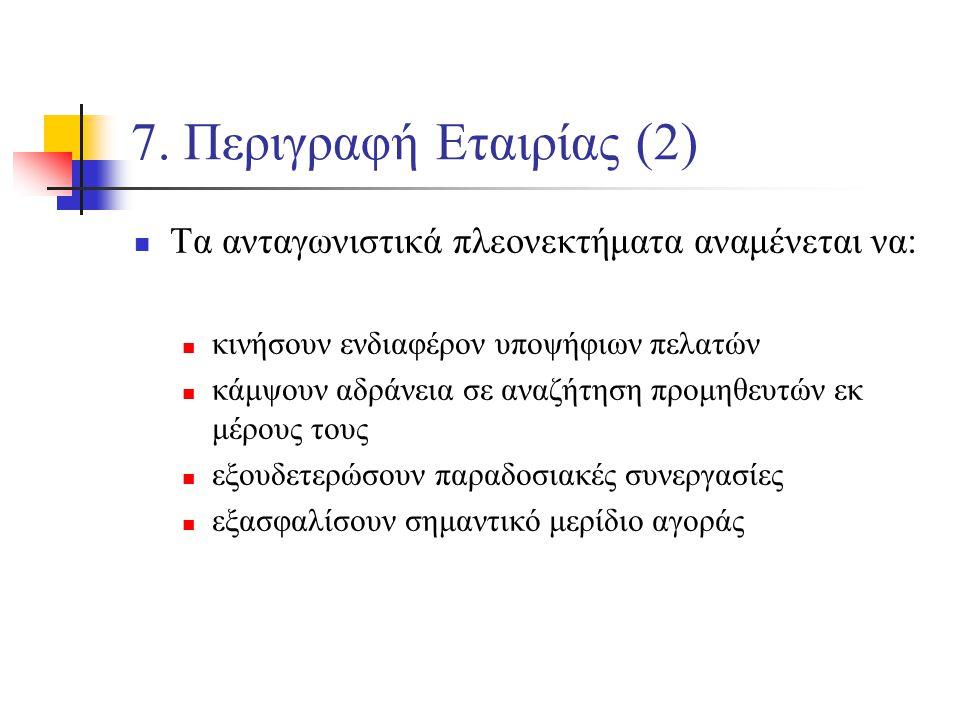 7. Περιγραφή Εταιρίας (2) Τα ανταγωνιστικά πλεονεκτήματα αναμένεται να: κινήσουν ενδιαφέρον υποψήφιων πελατών κάμψουν αδράνεια σε αναζήτηση προμηθευτώ