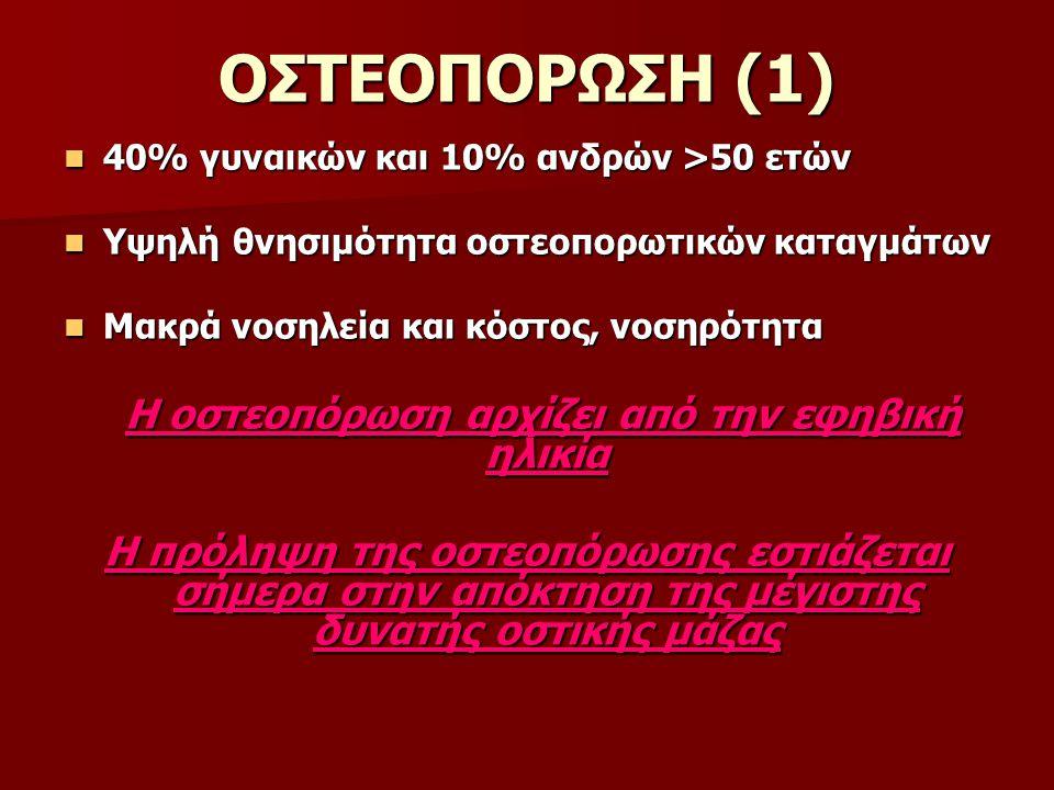 ΟΣΤΕΟΠΟΡΩΣΗ (1) 40% γυναικών και 10% ανδρών >50 ετών 40% γυναικών και 10% ανδρών >50 ετών Υψηλή θνησιμότητα οστεοπορωτικών καταγμάτων Υψηλή θνησιμότητ