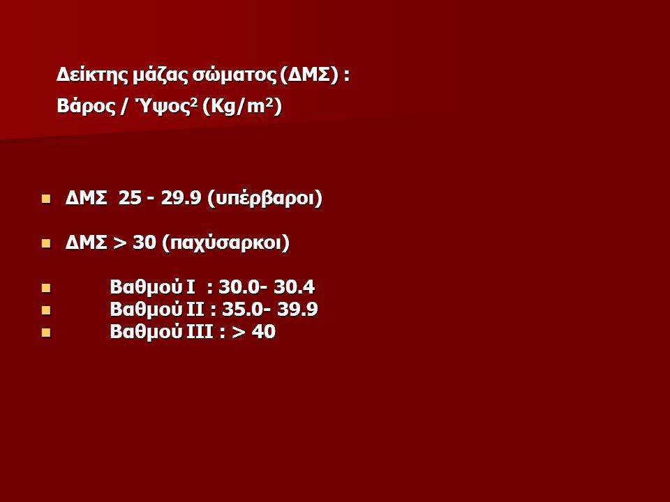 Δείκτης μάζας σώματος (ΔΜΣ) : Δείκτης μάζας σώματος (ΔΜΣ) : Βάρος / Ύψος 2 (Kg/m 2 ) Βάρος / Ύψος 2 (Kg/m 2 ) ΔΜΣ 25 - 29.9 (υπέρβαροι) ΔΜΣ 25 - 29.9