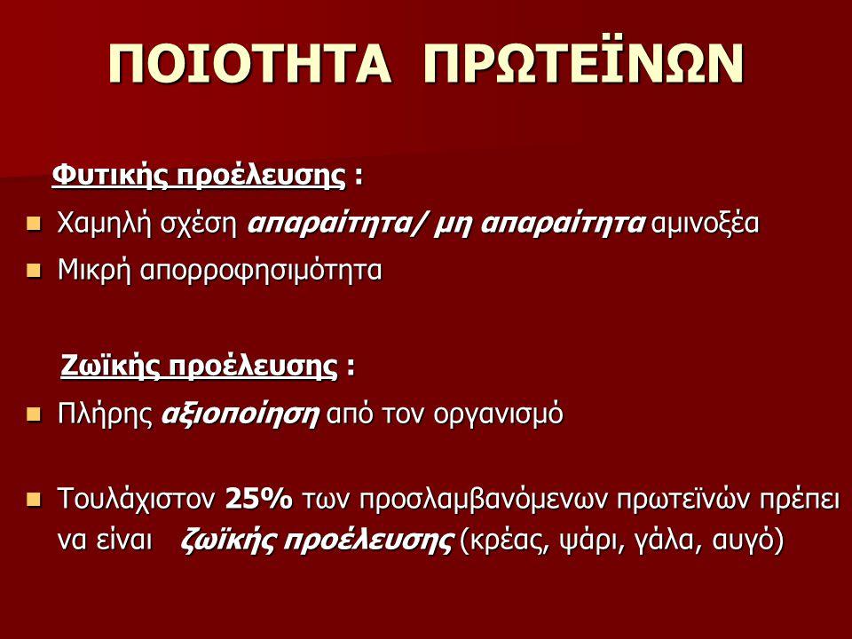 ΛΙΠΗ 30 % της συνολικής ημερήσιας πρόσληψης θερμίδων (10 % κορεσμένα) 30 % της συνολικής ημερήσιας πρόσληψης θερμίδων (10 % κορεσμένα) Εξασφάλιση των απαραίτητων λιπαρών οξέων, τα οποία δεν μπορούν να συντεθούν στον οργανισμό (λινολεϊκό,λινολενικό,αραχιδονικό ) Εξασφάλιση των απαραίτητων λιπαρών οξέων, τα οποία δεν μπορούν να συντεθούν στον οργανισμό (λινολεϊκό,λινολενικό,αραχιδονικό ) Σύνθεση ορμονών της εφηβείας Σύνθεση ορμονών της εφηβείας Μεταφορά λιποδιαλυτών βιταμινών (A,D,E,K) Μεταφορά λιποδιαλυτών βιταμινών (A,D,E,K) Απόδοση 9 kcal/g προσλαμβανόμενου λίπους Απόδοση 9 kcal/g προσλαμβανόμενου λίπους