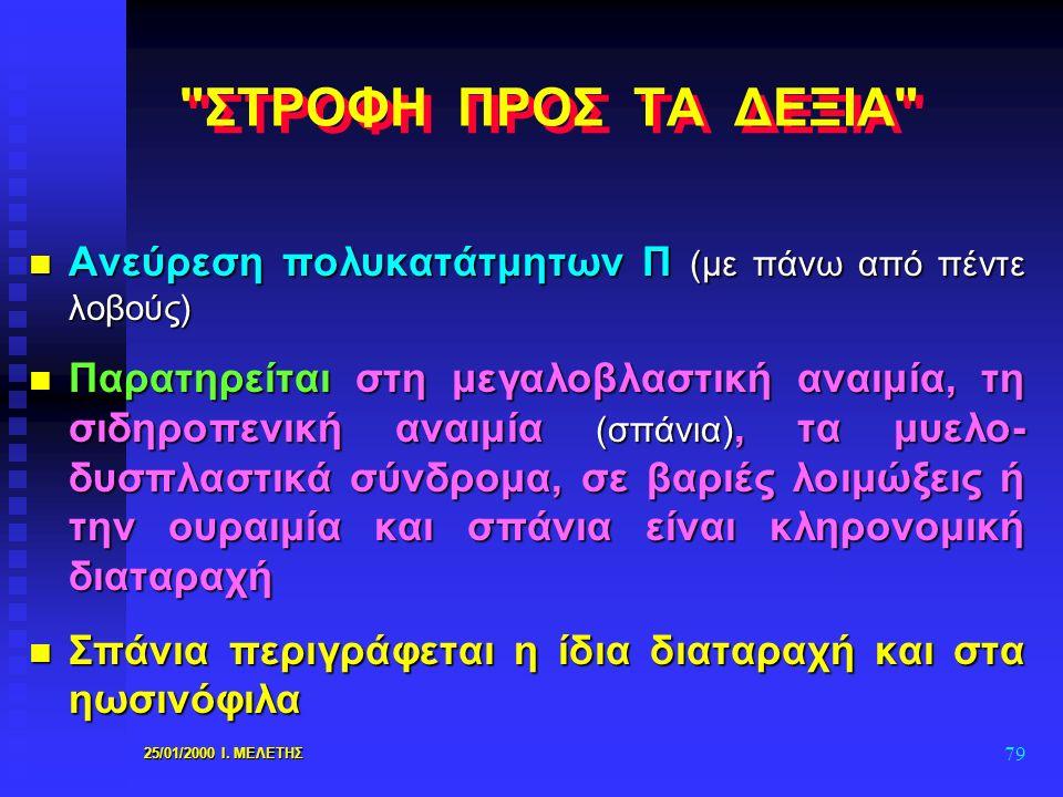 25/01/2000 Ι. ΜΕΛΕΤΗΣ 79