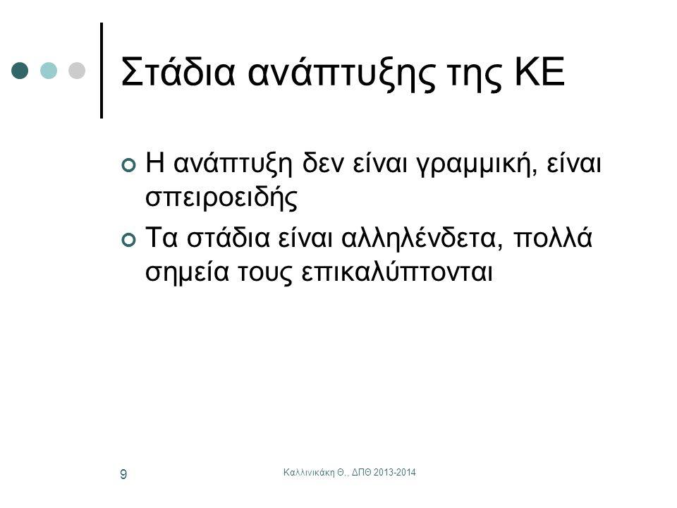 Καλλινικάκη Θ., ΔΠΘ 2013-2014 9 Στάδια ανάπτυξης της ΚΕ Η ανάπτυξη δεν είναι γραμμική, είναι σπειροειδής Τα στάδια είναι αλληλένδετα, πολλά σημεία του