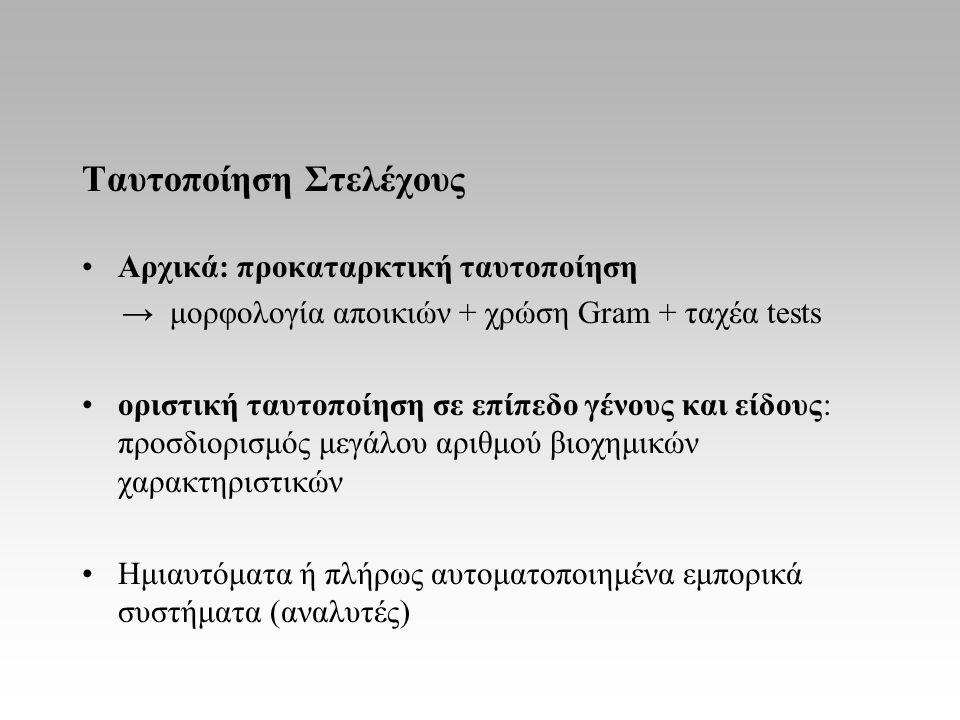 Ταυτοποίηση Στελέχους Αρχικά: προκαταρκτική ταυτοποίηση → μορφολογία αποικιών + χρώση Gram + ταχέα tests οριστική ταυτοποίηση σε επίπεδο γένους και εί