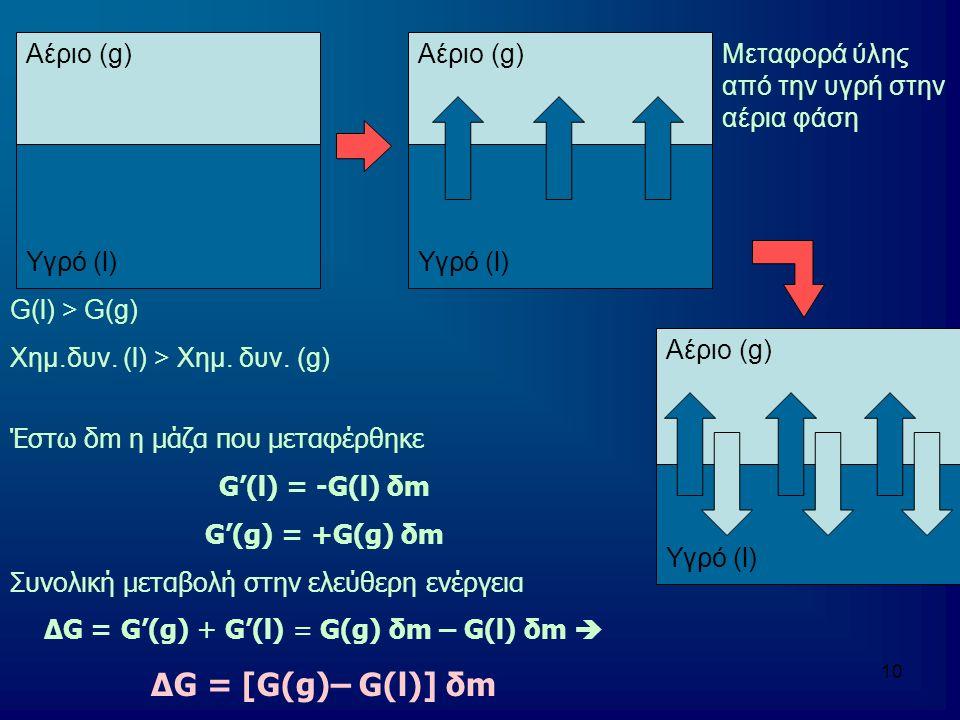 10 Υγρό (l) Αέριο (g) G(l) > G(g) Χημ.δυν.(l) > Χημ.
