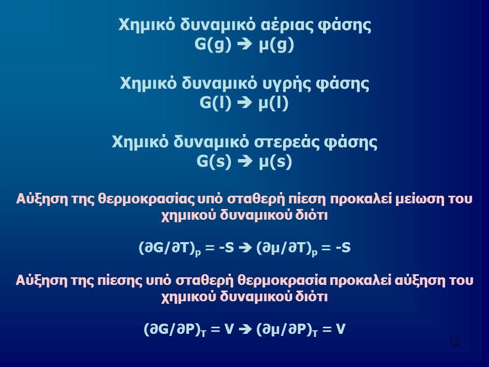 13 Εξάρτηση χημικών δυναμικών από θερμοκρασία αέριο υγρό στερεό μ Τ (∂μ/∂Τ)p = -S Αρνητική κλίση