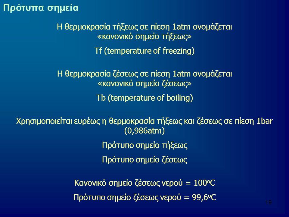19 Πρότυπα σημεία Η θερμοκρασία τήξεως σε πίεση 1atm ονομάζεται «κανονικό σημείο τήξεως» Tf (temperature of freezing) Η θερμοκρασία ζέσεως σε πίεση 1atm ονομάζεται «κανονικό σημείο ζέσεως» Tb (temperature of boiling) Χρησιμοποιείται ευρέως η θερμοκρασία τήξεως και ζέσεως σε πίεση 1bar (0,986atm) Πρότυπο σημείο τήξεως Πρότυπο σημείο ζέσεως Κανονικό σημείο ζέσεως νερού = 100 o C Πρότυπο σημείο ζέσεως νερού = 99,6 o C