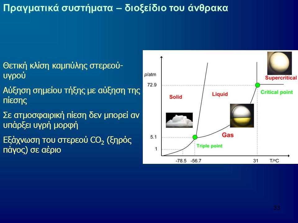 33 Πραγματικά συστήματα – διοξείδιο του άνθρακα Θετική κλίση καμπύλης στερεού- υγρού Αύξηση σημείου τήξης με αύξηση της πίεσης Σε ατμοσφαιρική πίεση δεν μπορεί αν υπάρξει υγρή μορφή Εξάχνωση του στερεού CO 2 (ξηρός πάγος) σε αέριο