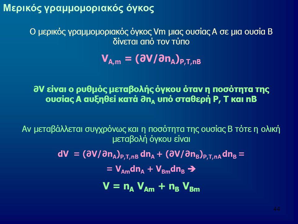 44 Μερικός γραμμομοριακός όγκος Ο μερικός γραμμομοριακός όγκος Vm μιας ουσίας Α σε μια ουσία Β δίνεται από τον τύπο V A,m = (∂V/∂n A ) Ρ,Τ,nΒ ∂V είναι ο ρυθμός μεταβολής όγκου όταν η ποσότητα της ουσίας Α αυξηθεί κατά ∂n A υπό σταθερή Ρ, Τ και nΒ Αν μεταβάλλεται συγχρόνως και η ποσότητα της ουσίας Β τότε η ολική μεταβολή όγκου είναι dV = (∂V/∂n A ) Ρ,Τ,nΒ dn A + (∂V/∂n B ) Ρ,Τ,nA dn B = = V Am dn A + V Bm dn B  V = n A V Am + n B V Bm