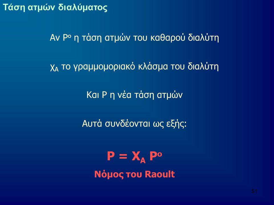 51 Τάση ατμών διαλύματος Αν Ρ ο η τάση ατμών του καθαρού διαλύτη χ Α το γραμμομοριακό κλάσμα του διαλύτη Και Ρ η νέα τάση ατμών Αυτά συνδέονται ως εξής: Ρ = Χ Α Ρ ο Νόμος του Raoult