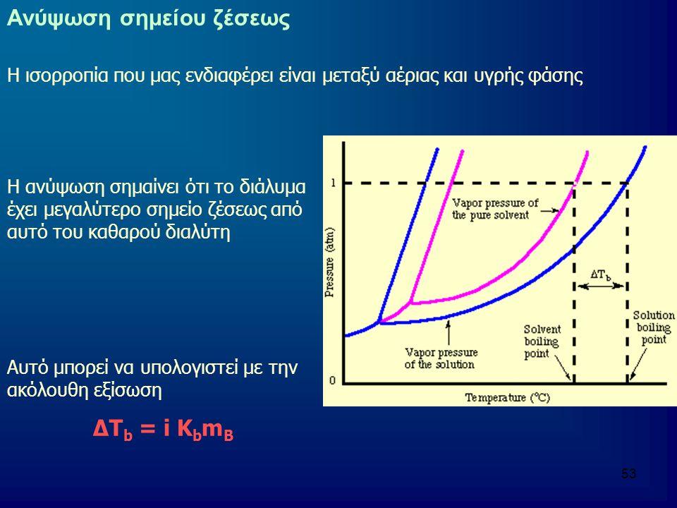53 Ανύψωση σημείου ζέσεως Η ισορροπία που μας ενδιαφέρει είναι μεταξύ αέριας και υγρής φάσης Η ανύψωση σημαίνει ότι το διάλυμα έχει μεγαλύτερο σημείο ζέσεως από αυτό του καθαρού διαλύτη Αυτό μπορεί να υπολογιστεί με την ακόλουθη εξίσωση ΔΤ b = i Κ b m B