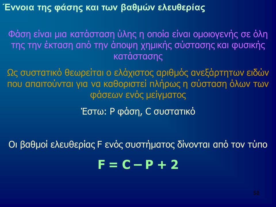 58 Έννοια της φάσης και των βαθμών ελευθερίας Φάση είναι μια κατάσταση ύλης η οποία είναι ομοιογενής σε όλη της την έκταση από την άποψη χημικής σύστασης και φυσικής κατάστασης Ως συστατικό θεωρείται ο ελάχιστος αριθμός ανεξάρτητων ειδών που απαιτούνται για να καθοριστεί πλήρως η σύσταση όλων των φάσεων ενός μείγματος Έστω: Ρ φάση, C συστατικό Οι βαθμοί ελευθερίας F ενός συστήματος δίνονται από τον τύπο F = C – P + 2