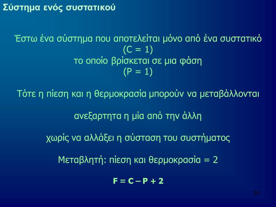 59 Έστω ένα σύστημα που αποτελείται μόνο από ένα συστατικό (C = 1) το οποίο βρίσκεται σε μια φάση (Ρ = 1) Τότε η πίεση και η θερμοκρασία μπορούν να μεταβάλλονται ανεξαρτητα η μία από την άλλη χωρίς να αλλάξει η σύσταση του συστήματος Μεταβλητή: πίεση και θερμοκρασία = 2 F = C – P + 2 Σύστημα ενός συστατικού