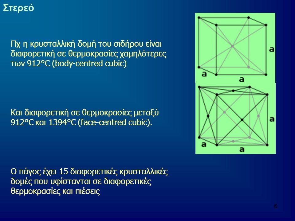 6 Στερεό Πχ η κρυσταλλική δομή του σιδήρου είναι διαφορετική σε θερμοκρασίες χαμηλότερες των 912°C (body-centred cubic) Και διαφορετική σε θερμοκρασίες μεταξύ 912°C και 1394°C (face-centred cubic).