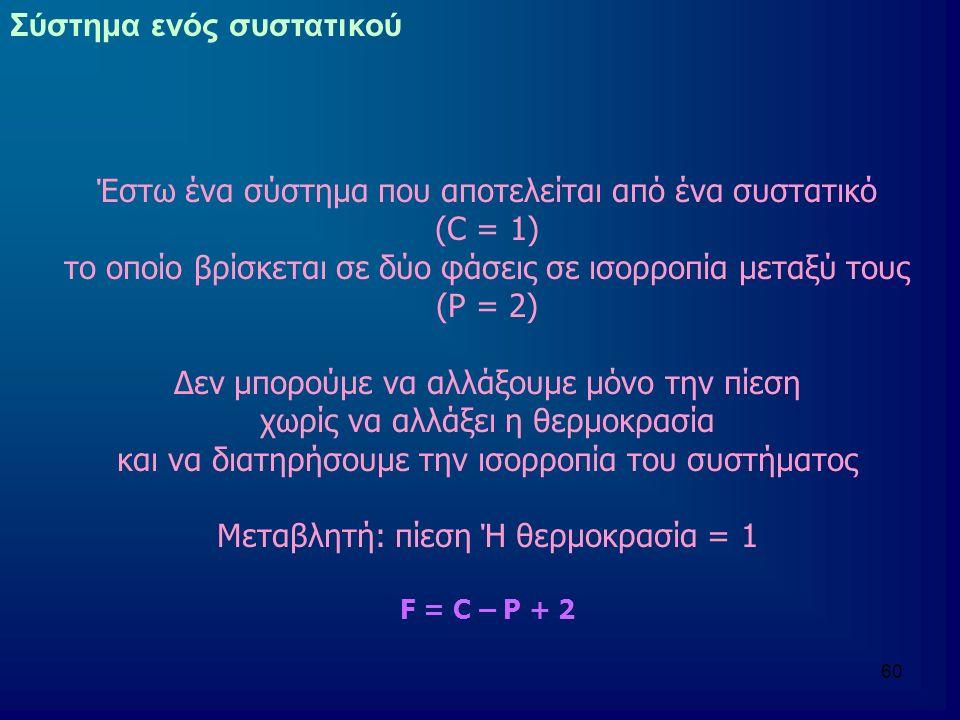 60 Έστω ένα σύστημα που αποτελείται από ένα συστατικό (C = 1) το οποίο βρίσκεται σε δύο φάσεις σε ισορροπία μεταξύ τους (Ρ = 2) Δεν μπορούμε να αλλάξουμε μόνο την πίεση χωρίς να αλλάξει η θερμοκρασία και να διατηρήσουμε την ισορροπία του συστήματος Μεταβλητή: πίεση Ή θερμοκρασία = 1 F = C – P + 2 Σύστημα ενός συστατικού