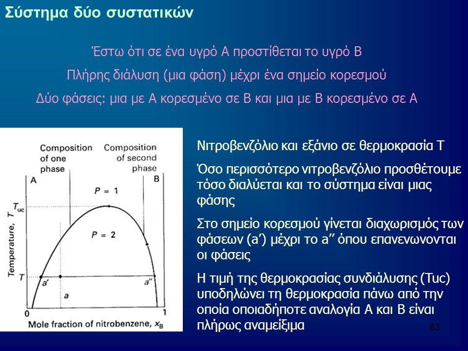 64 Κολλοειδή μείγματα Κολλοειδή ονομάζονται τα μείγματα στα οποία μια ουσία είναι πλήρως διασπαρμένη μέσα σε μια άλλη ουσία ΔΕΝ είναι διαλύματα διότι δε λαμβάνει χώρα διάλυση της ουσίας Μέγεθος σωματιδίων ουσίας (10nm-10μm) Μικρά ώστε να δίνουν ένα ομοιογενές μείγμα Μεγάλα ώστε να προκαλούν σκέδαση του φωτός Δύο διαφορετικές φάσεις: Συνεχής φάση ή μέσον διασποράς Αέρια-υγρή-στερέα Εσωτερική φάση ή διασπαρμένη φάση Αέρια-υγρή-στερέα