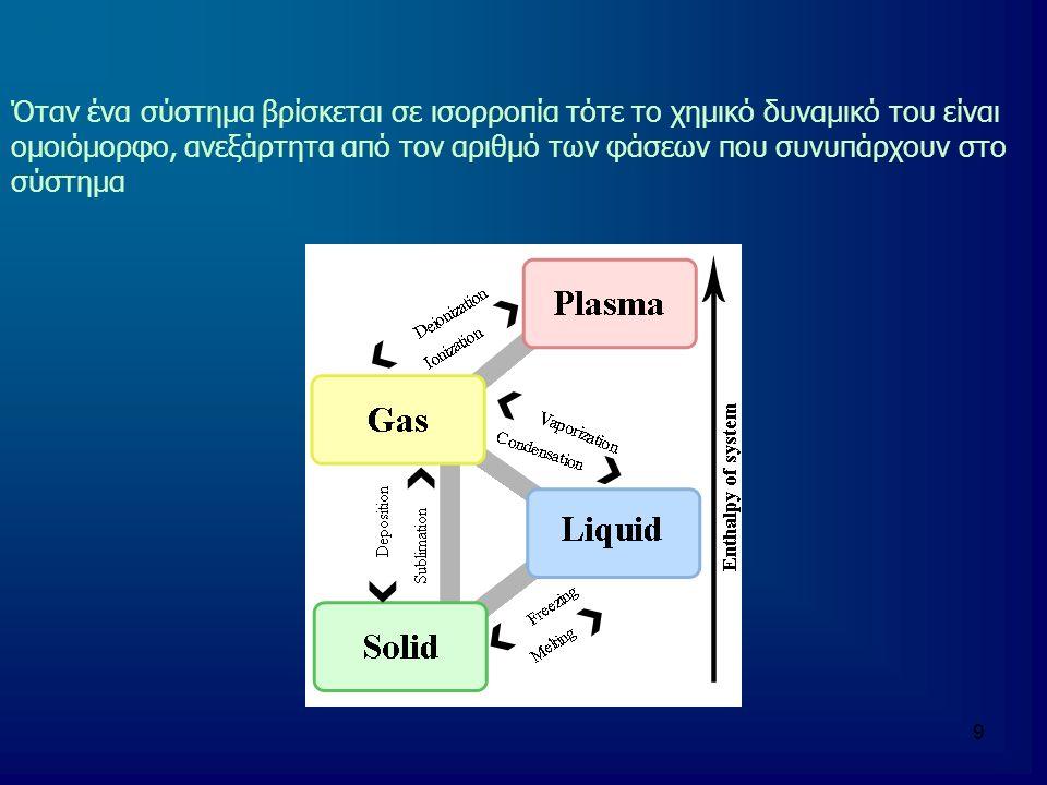 9 Όταν ένα σύστημα βρίσκεται σε ισορροπία τότε το χημικό δυναμικό του είναι ομοιόμορφο, ανεξάρτητα από τον αριθμό των φάσεων που συνυπάρχουν στο σύστημα