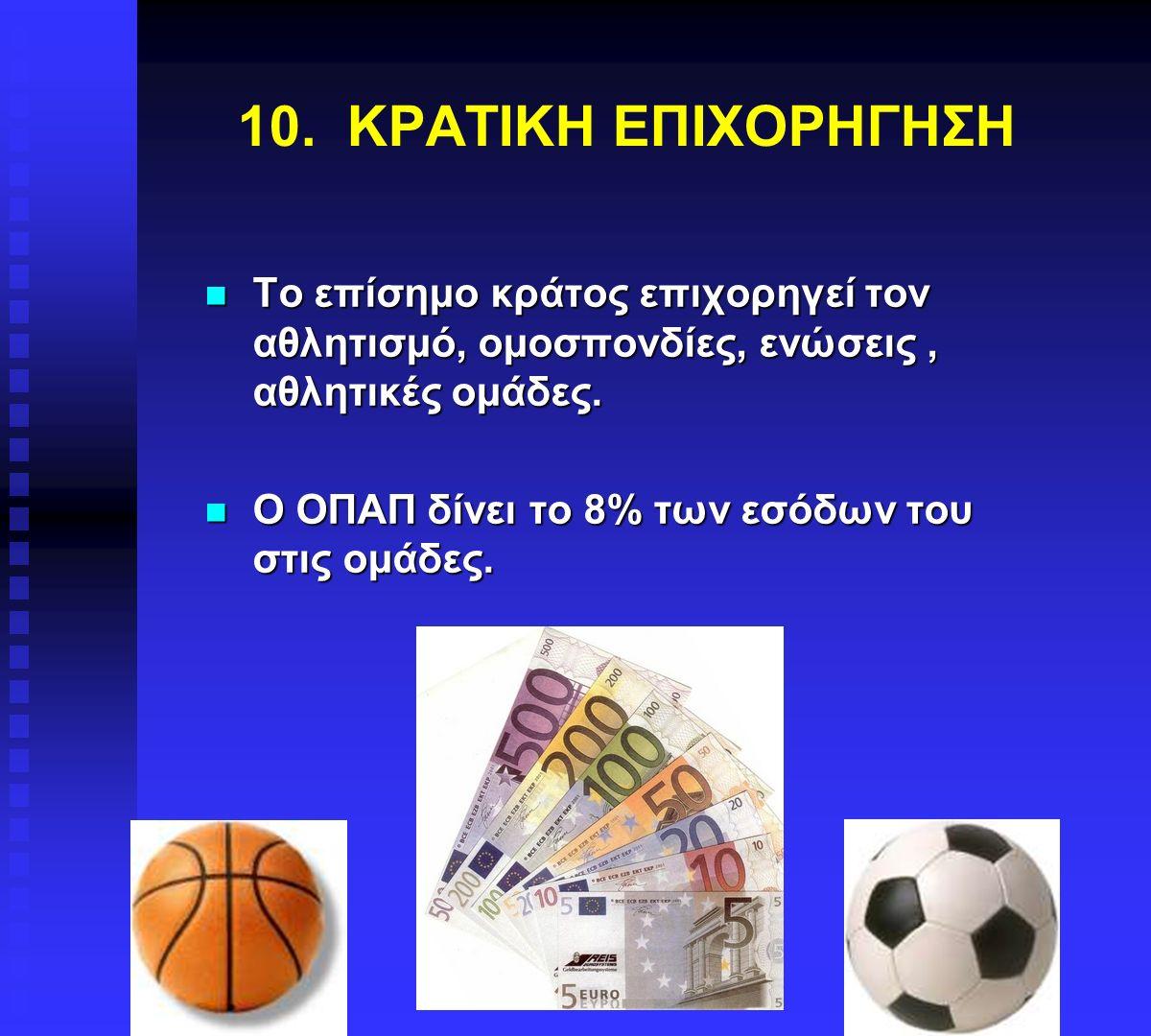10. ΚΡΑΤΙΚΗ ΕΠΙΧΟΡΗΓΗΣΗ Το επίσημο κράτος επιχορηγεί τον αθλητισμό, ομοσπονδίες, ενώσεις, αθλητικές ομάδες. Το επίσημο κράτος επιχορηγεί τον αθλητισμό