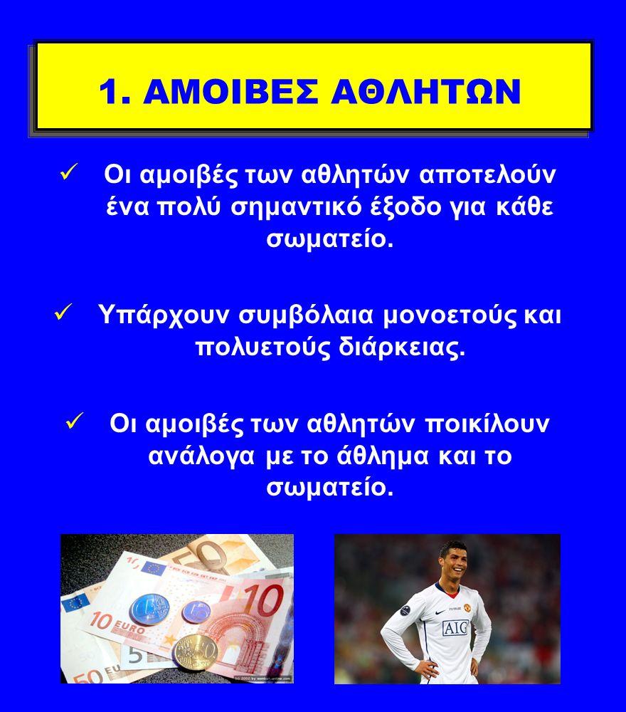 12.ΜΕΤEΓΓΡΑΦΕΣ Είναι τα χρήματα που ξοδεύονται για την ενίσχυση της αγωνιστικής ομάδας σε αθλητές.