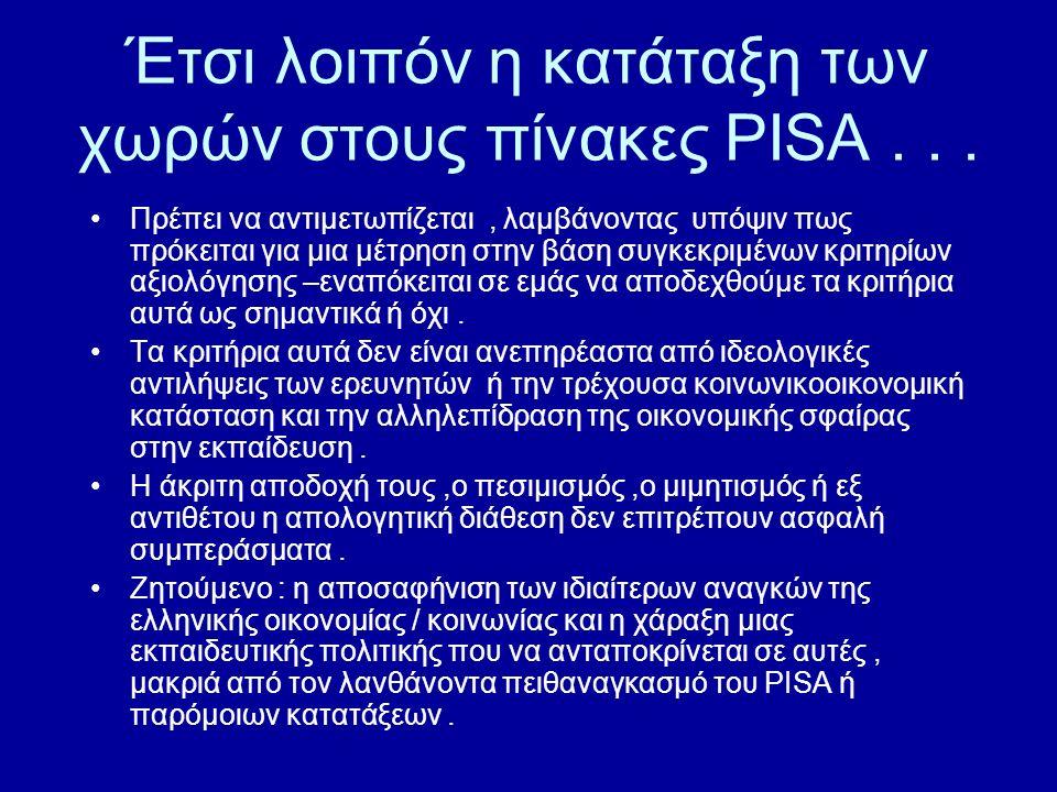 Έτσι λοιπόν η κατάταξη των χωρών στους πίνακες PISA... Πρέπει να αντιμετωπίζεται, λαμβάνοντας υπόψιν πως πρόκειται για μια μέτρηση στην βάση συγκεκριμ