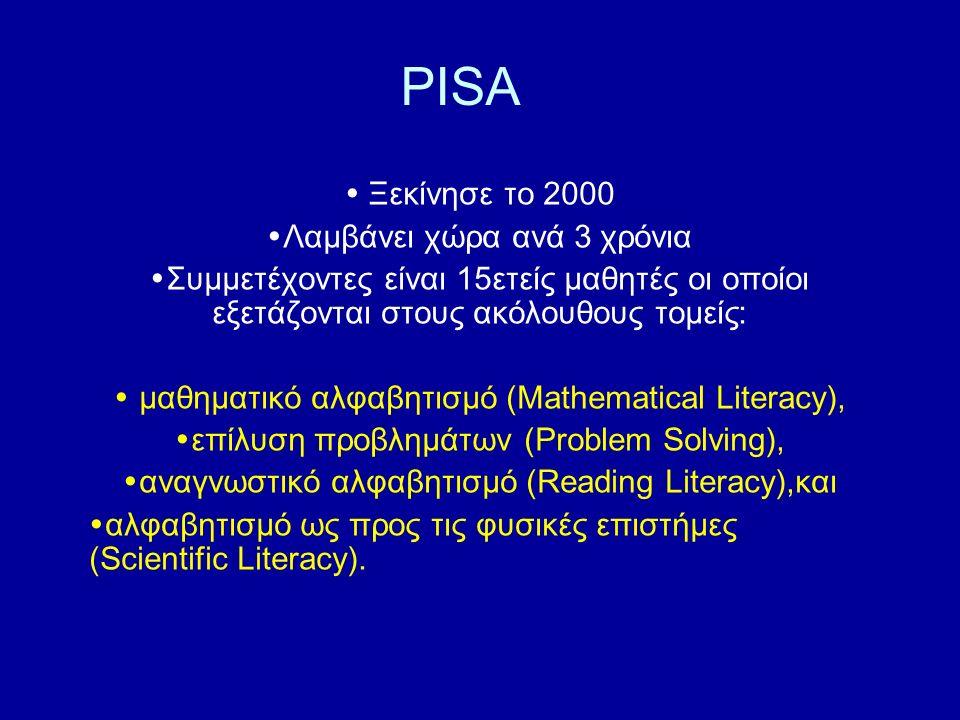 PISA  Ξεκίνησε το 2000  Λαμβάνει χώρα ανά 3 χρόνια  Συμμετέχοντες είναι 15ετείς μαθητές οι οποίοι εξετάζονται στους ακόλουθους τομείς:  μαθηματικό