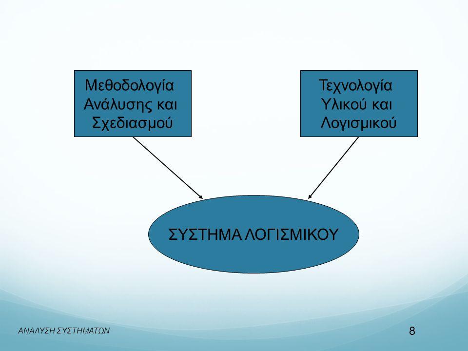 ΧΑΡΑΚΤΗΡΙΣΤΙΚΑ ΤΗΣ ΑΝΑΛΥΣΗΣ (1/2) Διαφορετική από τον προγραμματισμό, σχεδιασμό, αποσφαλμάτωση κλπ., τα χαρακτηριστικά των οποίων είναι:  Ομαλές και ανθρώπινες σχέσεις  Πολύ καθορισμένη εργασία  Ικανοποίηση από την εργασία ΑΝΑΛΥΣΗ ΣΥΣΤΗΜΑΤΩΝ 29