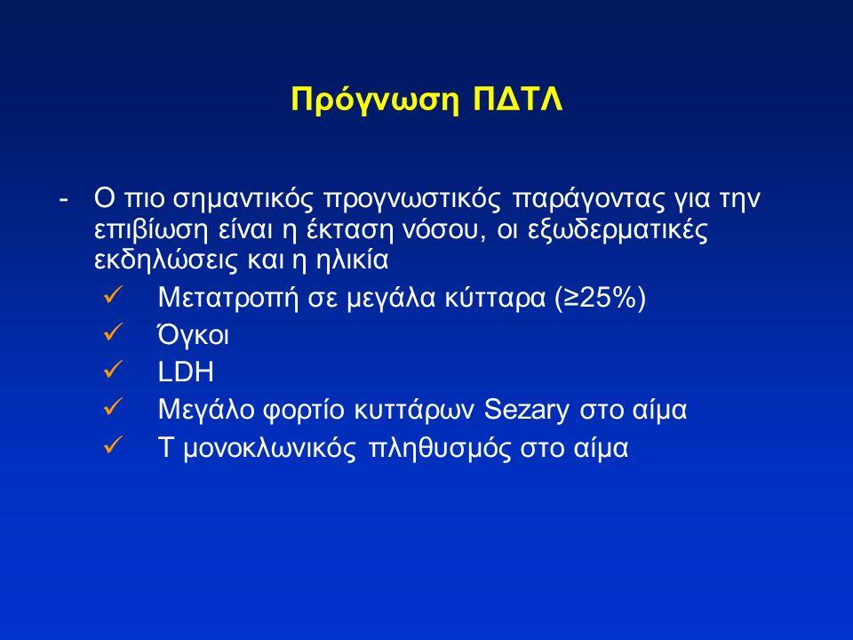 Πρόγνωση ΠΔΤΛ -Ο πιο σημαντικός προγνωστικός παράγοντας για την επιβίωση είναι η έκταση νόσου, οι εξωδερματικές εκδηλώσεις και η ηλικία Μετατροπή σε μ