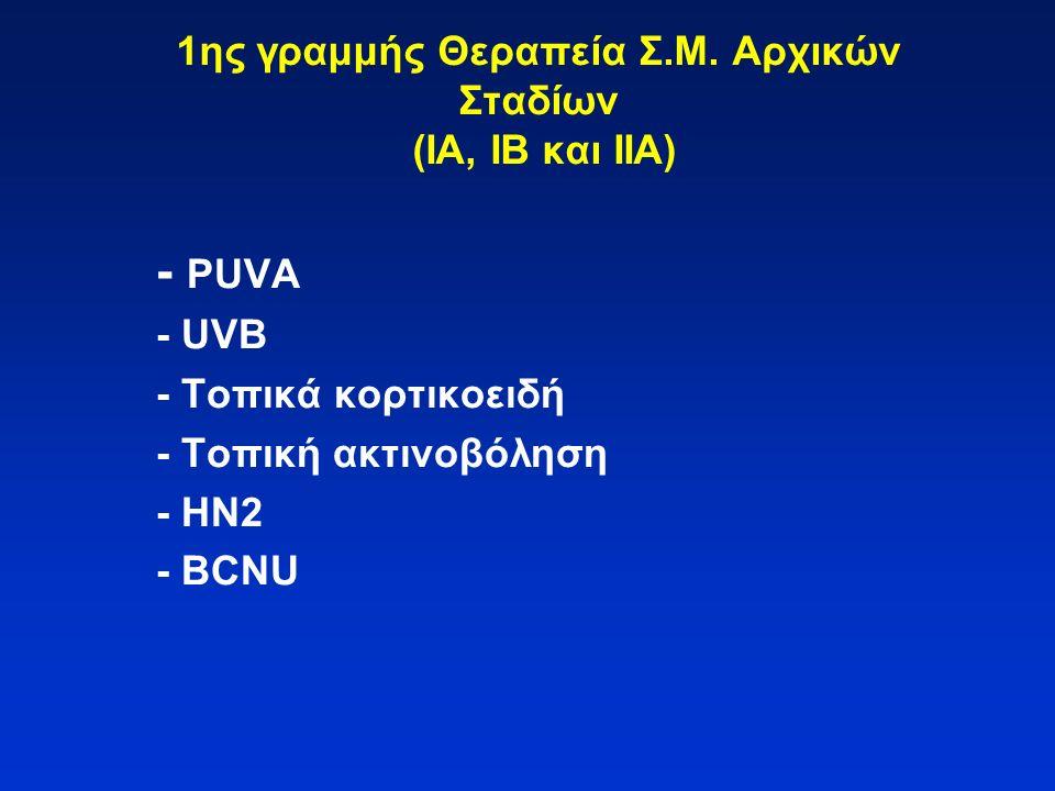 1ης γραμμής Θεραπεία Σ.Μ. Αρχικών Σταδίων (ΙΑ, ΙΒ και ΙΙΑ) - PUVA - UVB - Τοπικά κορτικοειδή - Τοπική ακτινοβόληση - HN2 - BCNU