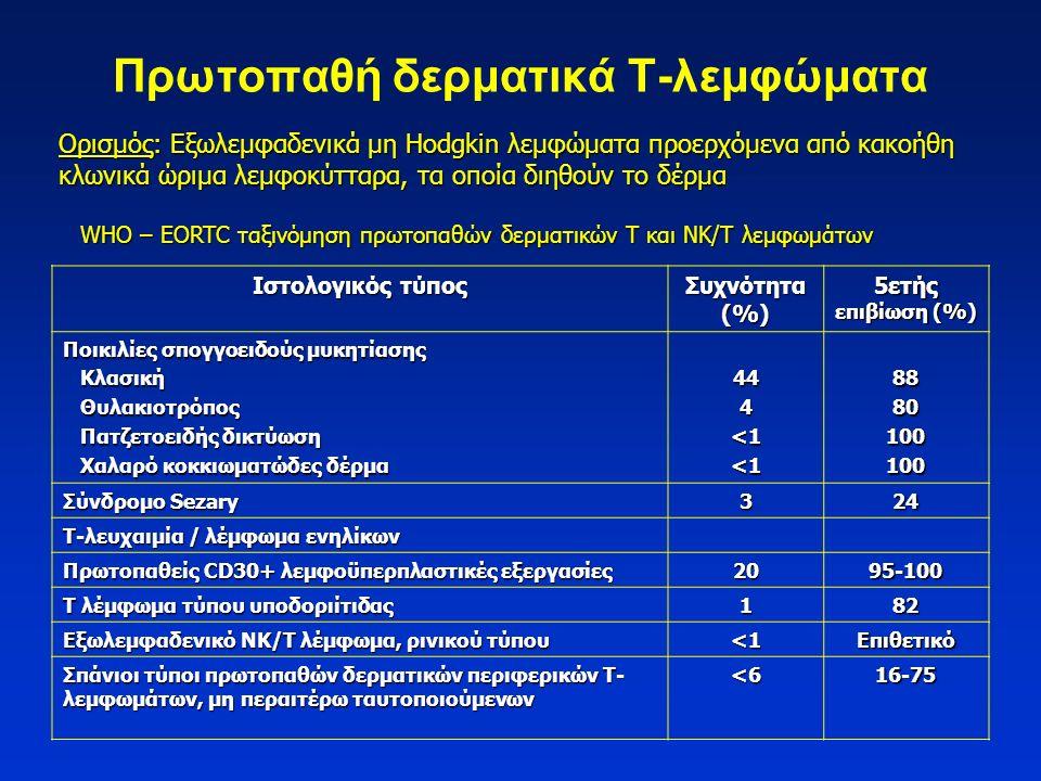 Ορισμός: Εξωλεμφαδενικά μη Hodgkin λεμφώματα προερχόμενα από κακοήθη κλωνικά ώριμα λεμφοκύτταρα, τα οποία διηθούν το δέρμα WHO – EORTC ταξινόμηση πρωτ
