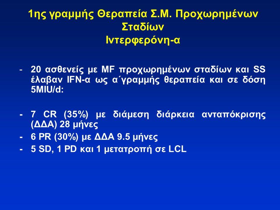 1ης γραμμής Θεραπεία Σ.Μ. Προχωρημένων Σταδίων Ιντερφερόνη-α -20 ασθενείς με MF προχωρημένων σταδίων και SS έλαβαν IFN-α ως α΄γραμμής θεραπεία και σε