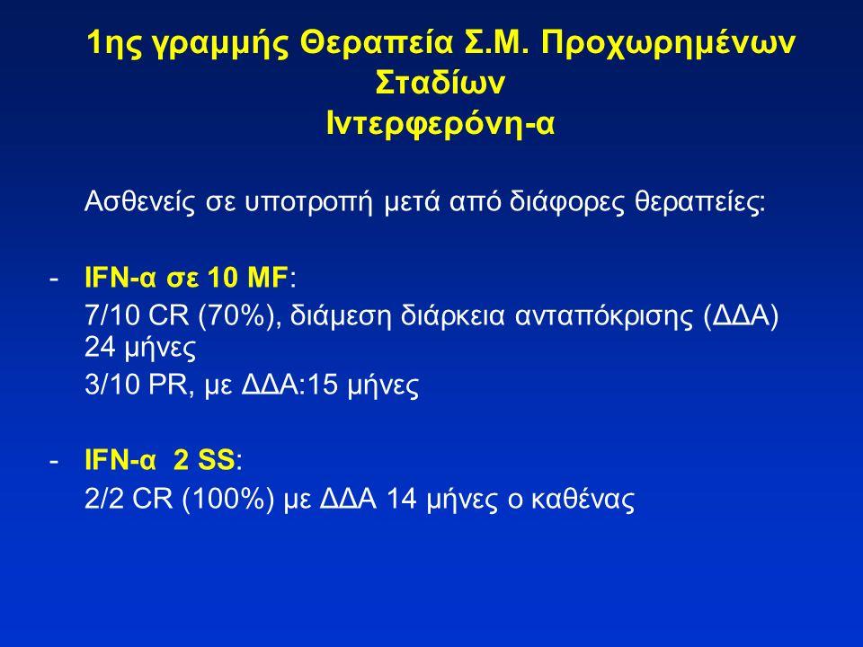 1ης γραμμής Θεραπεία Σ.Μ. Προχωρημένων Σταδίων Ιντερφερόνη-α Aσθενείς σε υποτροπή μετά από διάφορες θεραπείες: -IFN-α σε 10 MF: 7/10 CR (70%), διάμεση