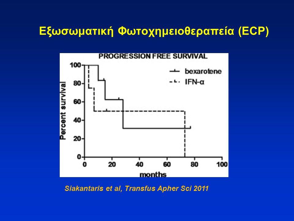 Siakantaris et al, Transfus Apher Sci 2011 Εξωσωματική Φωτοχημειοθεραπεία (ECP)