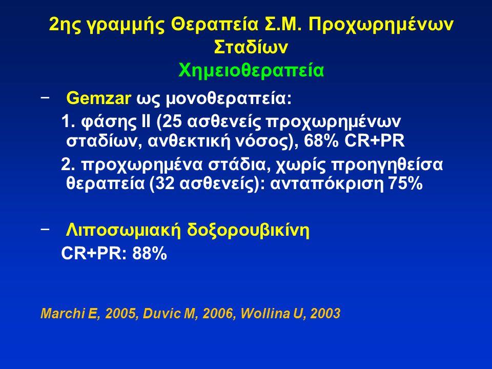 2ης γραμμής Θεραπεία Σ.Μ. Προχωρημένων Σταδίων Χημειοθεραπεία −Gemzar ως μονοθεραπεία: 1. φάσης ΙΙ (25 ασθενείς προχωρημένων σταδίων, ανθεκτική νόσος)