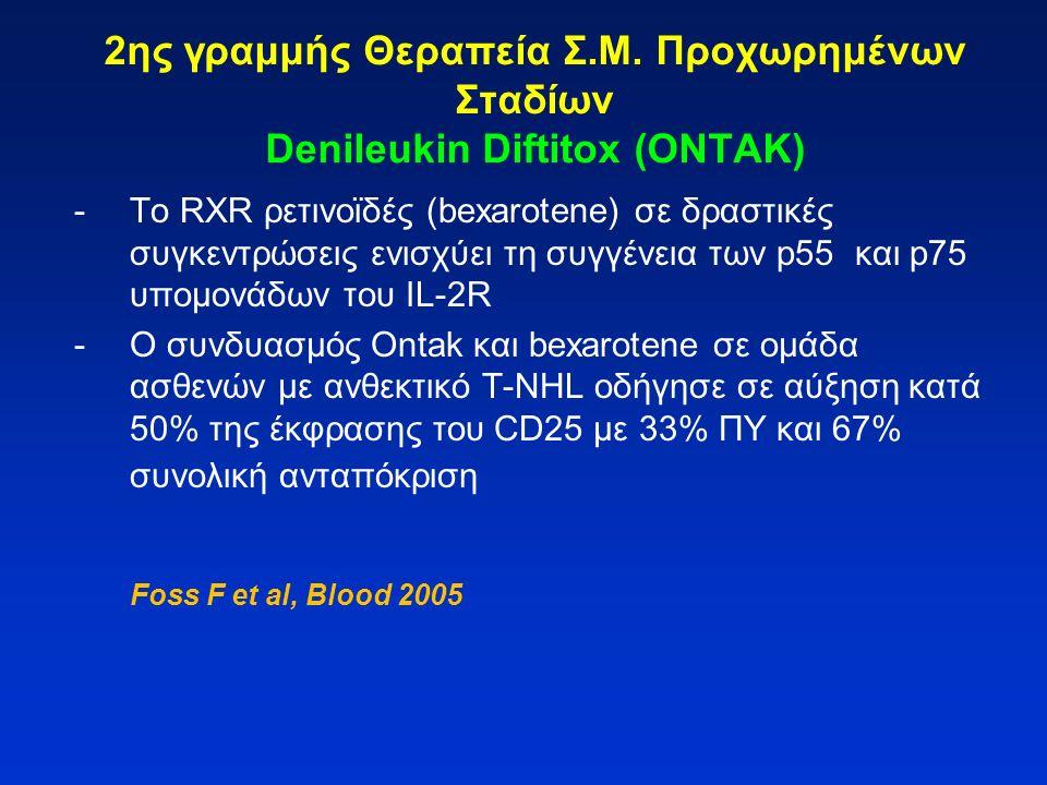 2ης γραμμής Θεραπεία Σ.Μ. Προχωρημένων Σταδίων Denileukin Diftitox (ONTAK) -Το RXR ρετινοϊδές (bexarotene) σε δραστικές συγκεντρώσεις ενισχύει τη συγγ