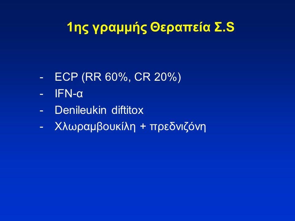 1ης γραμμής Θεραπεία Σ.S -ECP (RR 60%, CR 20%) -IFN-α -Denileukin diftitox -Χλωραμβουκίλη + πρεδνιζόνη