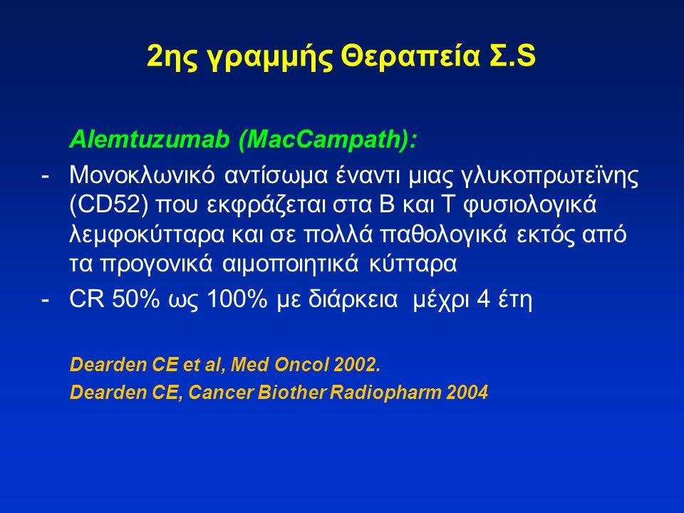 2ης γραμμής Θεραπεία Σ.S Alemtuzumab (MacCampath): -Mονοκλωνικό αντίσωμα έναντι μιας γλυκοπρωτεϊνης (CD52) που εκφράζεται στα Β και Τ φυσιολογικά λεμφ