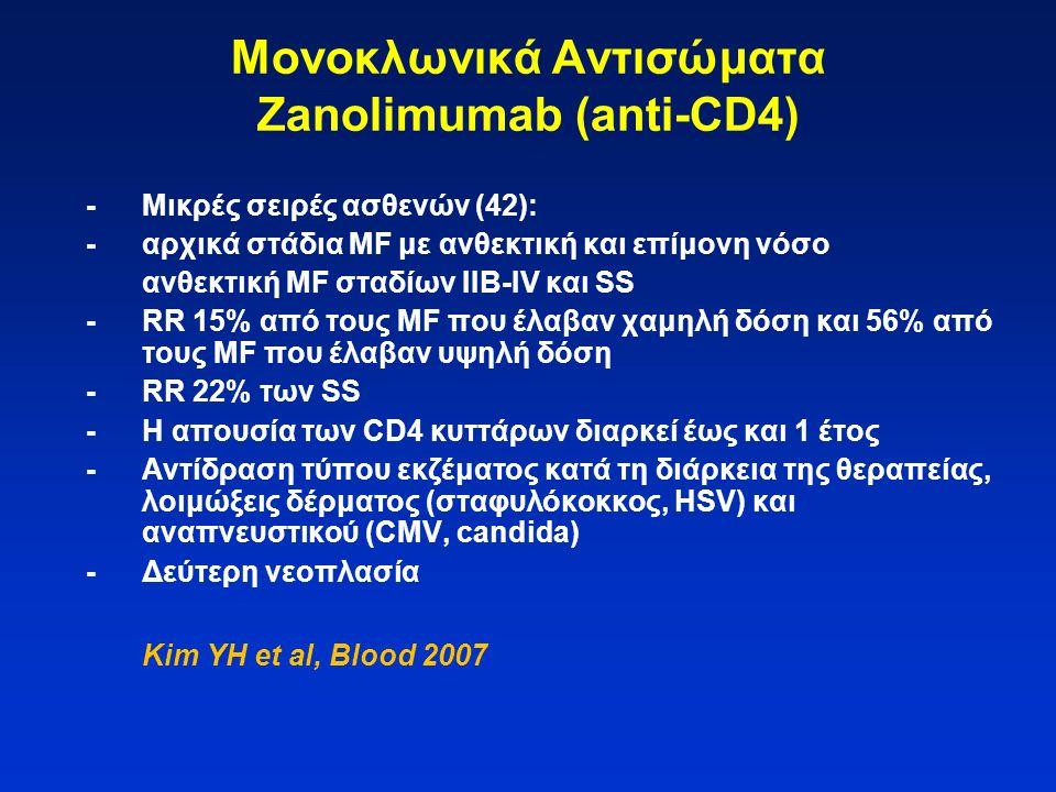Μονοκλωνικά Αντισώματα Zanolimumab (anti-CD4) -Mικρές σειρές ασθενών (42): -αρχικά στάδια MF με ανθεκτική και επίμονη νόσο ανθεκτική MF σταδίων ΙΙΒ-ΙV