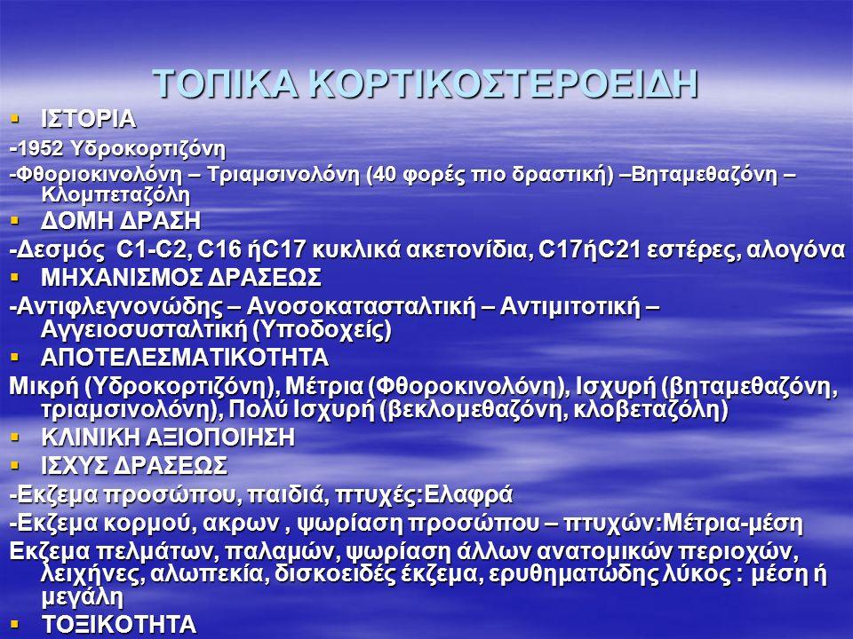 ΤΟΠΙΚΑ ΚΟΡΤΙΚΟΣΤΕΡΟΕΙΔΗ  ΙΣΤΟΡΙΑ - 1952 Υδροκορτιζόνη -Φθοριοκινολόνη – Τριαμσινολόνη (40 φορές πιο δραστική) –Βηταμεθαζόνη – Κλομπεταζόλη  ΔΟΜΗ ΔΡΑΣΗ -Δεσμός C1-C2, C16 ήC17 κυκλικά ακετονίδια, C17ήC21 εστέρες, αλογόνα  ΜΗΧΑΝΙΣΜΟΣ ΔΡΑΣΕΩΣ -Αντιφλεγνονώδης – Ανοσοκατασταλτική – Αντιμιτοτική – Αγγειοσυσταλτική (Υποδοχείς)  ΑΠΟΤΕΛΕΣΜΑΤΙΚΟΤΗΤΑ Μικρή (Υδροκορτιζόνη), Μέτρια (Φθοροκινολόνη), Ισχυρή (βηταμεθαζόνη, τριαμσινολόνη), Πολύ Ισχυρή (βεκλομεθαζόνη, κλοβεταζόλη)  ΚΛΙΝΙΚΗ ΑΞΙΟΠΟΙΗΣΗ  ΙΣΧΥΣ ΔΡΑΣΕΩΣ -Εκζεμα προσώπου, παιδιά, πτυχές:Ελαφρά -Εκζεμα κορμού, ακρων, ψωρίαση προσώπου – πτυχών:Μέτρια-μέση Εκζεμα πελμάτων, παλαμών, ψωρίαση άλλων ανατομικών περιοχών, λειχήνες, αλωπεκία, δισκοειδές έκζεμα, ερυθηματώδης λύκος : μέση ή μεγάλη  ΤΟΞΙΚΟΤΗΤΑ