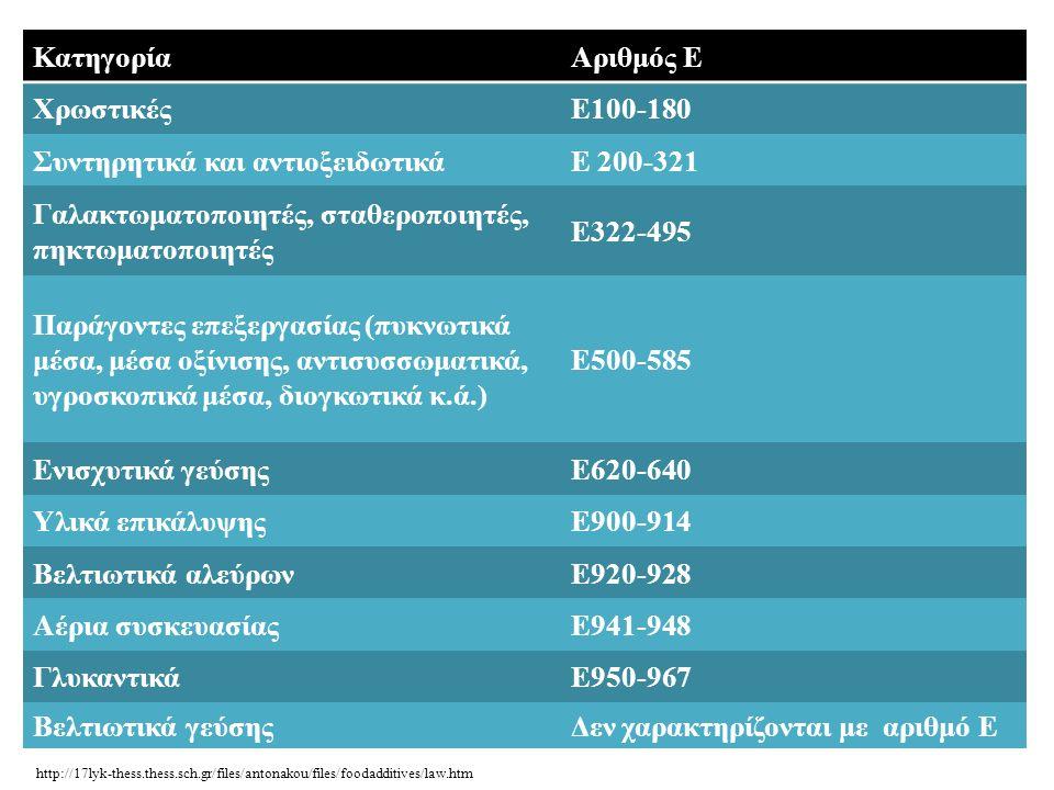 ΚατηγορίαΑριθμός Ε ΧρωστικέςΕ100-180 Συντηρητικά και αντιοξειδωτικάΕ 200-321 Γαλακτωματοποιητές, σταθεροποιητές, πηκτωματοποιητές Ε322-495 Παράγοντες επεξεργασίας (πυκνωτικά μέσα, μέσα οξίνισης, αντισυσσωματικά, υγροσκοπικά μέσα, διογκωτικά κ.ά.) Ε500-585 Ενισχυτικά γεύσηςΕ620-640 Υλικά επικάλυψηςΕ900-914 Βελτιωτικά αλεύρωνΕ920-928 Αέρια συσκευασίαςΕ941-948 ΓλυκαντικάΕ950-967 Βελτιωτικά γεύσηςΔεν χαρακτηρίζονται με αριθμό Ε http://17lyk-thess.thess.sch.gr/files/antonakou/files/foodadditives/law.htm