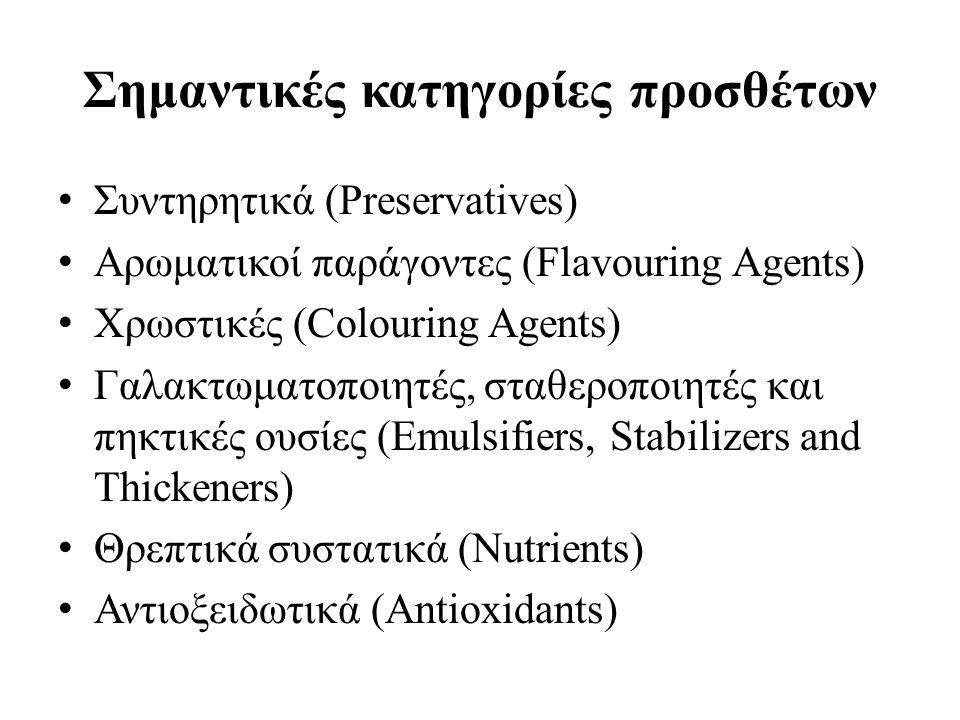Σημαντικές κατηγορίες προσθέτων Συντηρητικά (Preservatives) Αρωματικοί παράγοντες (Flavouring Agents) Χρωστικές (Colouring Agents) Γαλακτωματοποιητές,