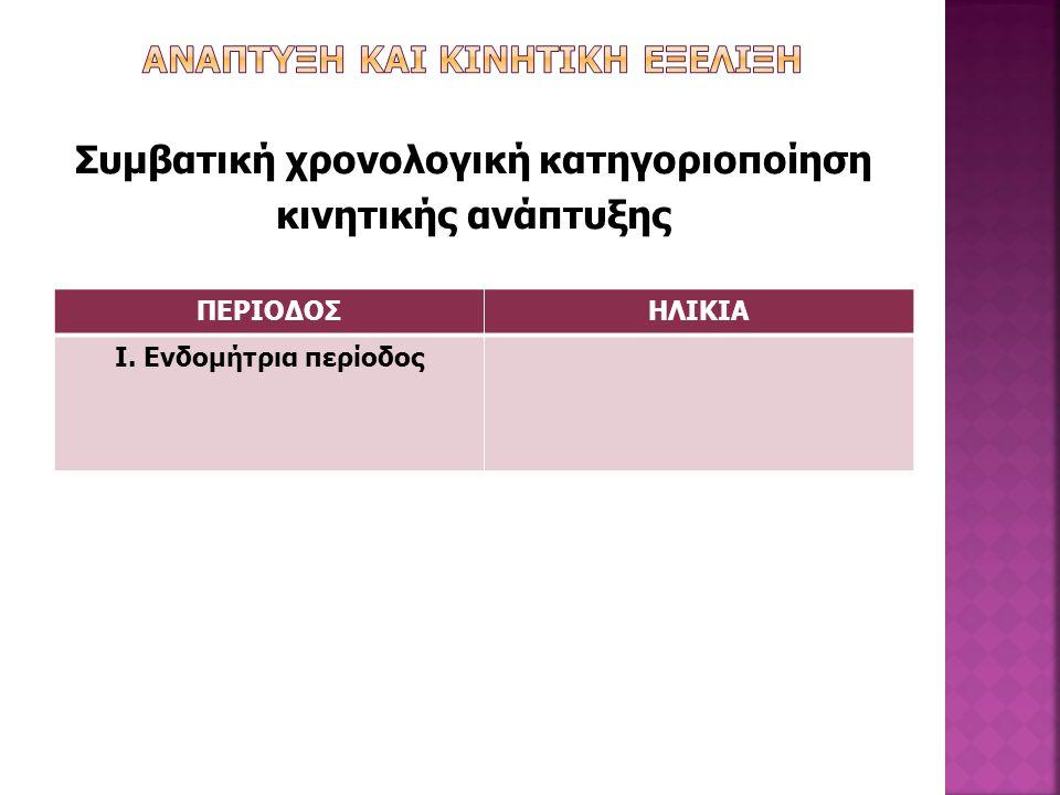 Συμβατική χρονολογική κατηγοριοποίηση κινητικής ανάπτυξης ΠΕΡΙΟΔΟΣΗΛΙΚΙΑ Ι. Ενδομήτρια περίοδος